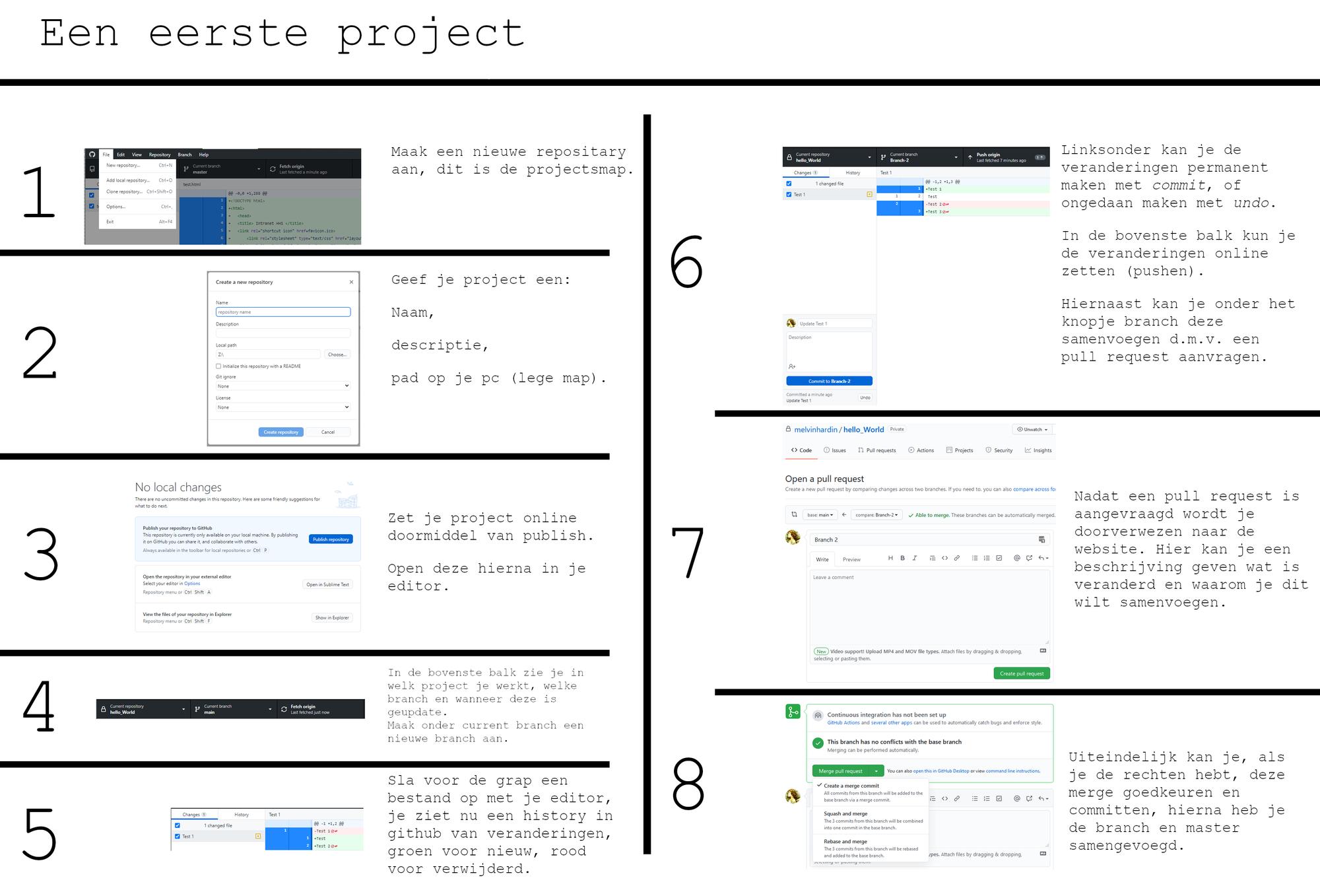 Github_Project_Progress.png